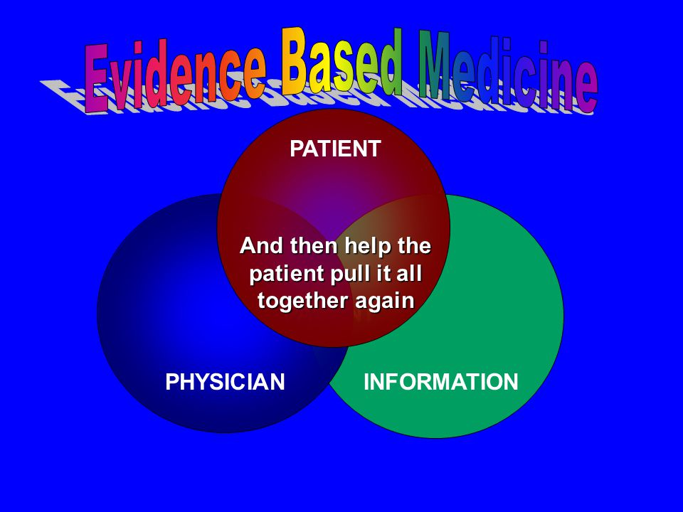 KEY POINTS PARADIGM SHIFT OLD: Doctor had authority (despite the pile of unread journals!) NEW: Current Best Evidence leads medical practice but it MUST be individually applied THE INDIVIDUAL PATIENT Every patient is different.