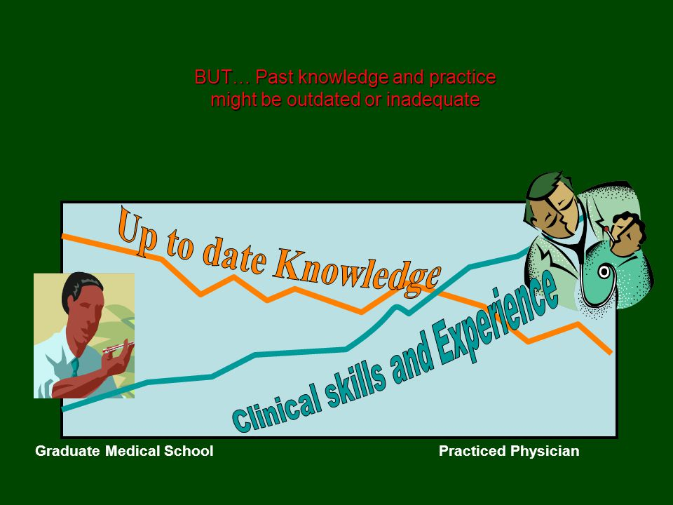 A.Training, clinical experience and consultation with other professionals B.Convincing evidence (non-experimental) from articles, case reports, product literature, etc.