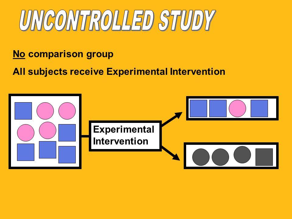 Experimental Intervention No comparison group All subjects receive Experimental Intervention