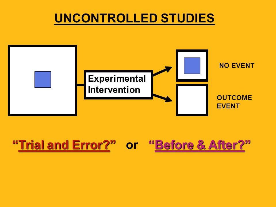 Experimental Intervention NO EVENT OUTCOME EVENT Trial and Error? Before & After? Trial and Error? or Before & After? UNCONTROLLED STUDIES