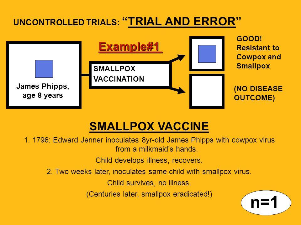 SMALLPOX VACCINATION SMALLPOX VACCINE 1.