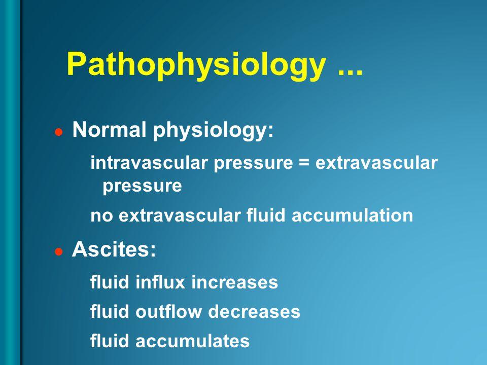 Pathophysiology...