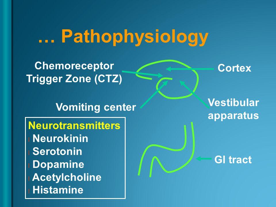 … Pathophysiology Cortex Vestibular apparatus GI tract Chemoreceptor Trigger Zone (CTZ) Neurotransmitters l Neurokinin l Serotonin l Dopamine l Acetylcholine l Histamine Vomiting center