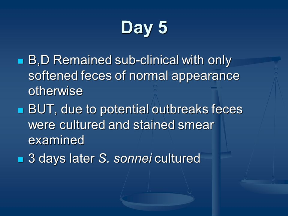 Day 4 C, E Shigella sonnei cultured C, E Shigella sonnei cultured Diarrhea abated over the following 24 hours, odor abated as well Diarrhea abated over the following 24 hours, odor abated as well
