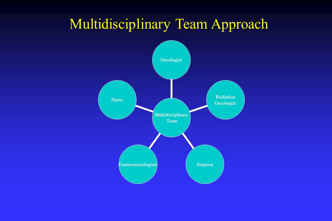 Multidisciplinary Team Oncologist Radiation Oncologist SurgeonGastroenterologistsNurse Multidisciplinary Team Approach