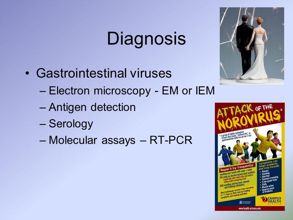 Diagnosis Gastrointestinal viruses –Electron microscopy - EM or IEM –Antigen detection –Serology –Molecular assays – RT-PCR