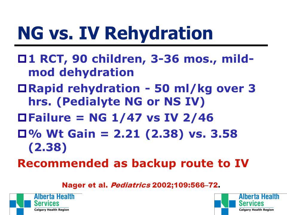 NG vs. IV Rehydration  1 RCT, 90 children, 3-36 mos., mild- mod dehydration  Rapid rehydration - 50 ml/kg over 3 hrs. (Pedialyte NG or NS IV)  Fail