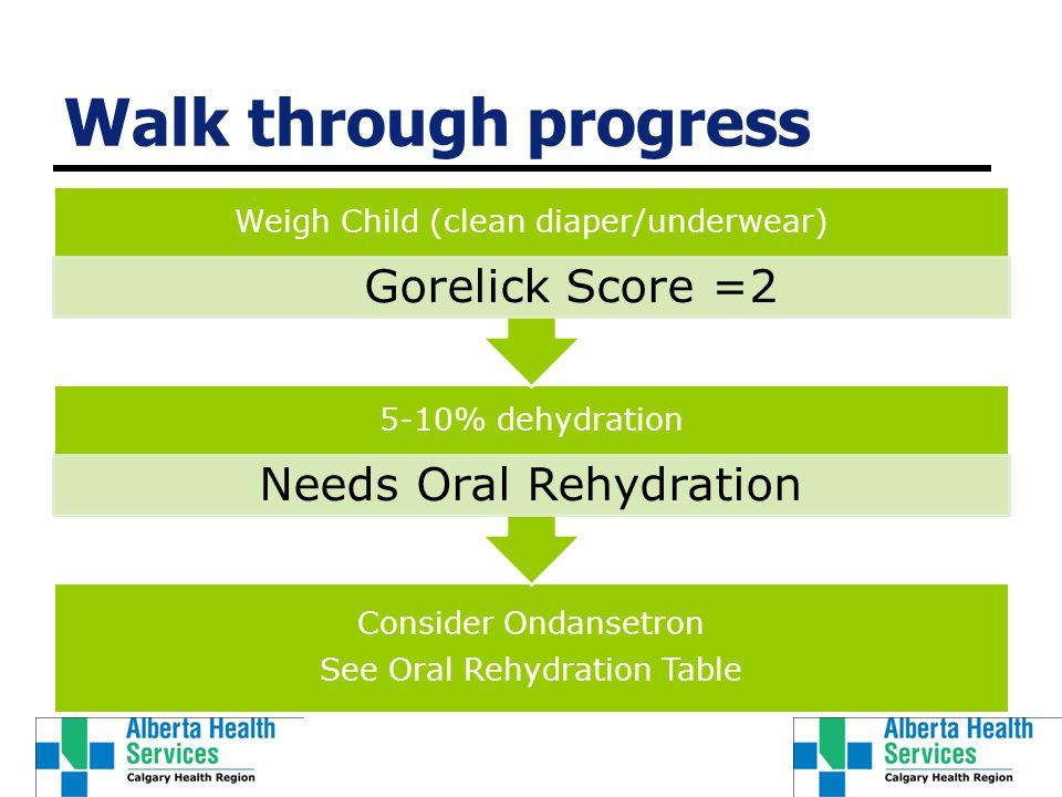 Walk through progress Consider Ondansetron See Oral Rehydration Table 5-10% dehydration Needs Oral Rehydration Weigh Child (clean diaper/underwear) Go