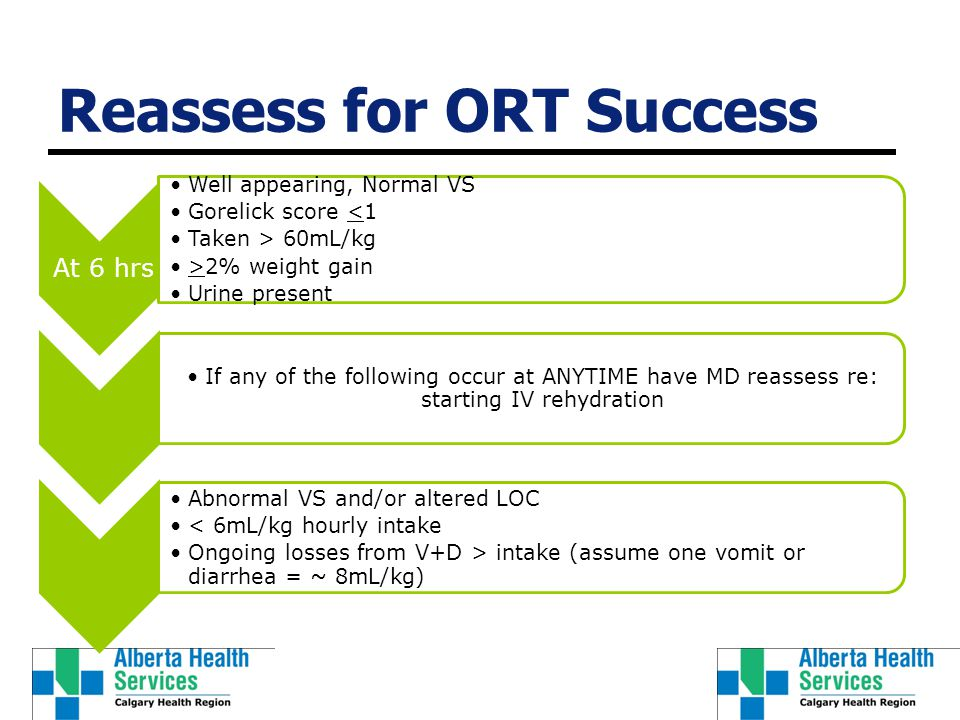 Reassess for ORT Success At 6 hrs Well appearing, Normal VS Gorelick score <1 Taken > 60mL/kg >2% weight gain Urine present If any of the following occur at ANYTIME have MD reassess re: starting IV rehydration Abnormal VS and/or altered LOC < 6mL/kg hourly intake Ongoing losses from V+D > intake (assume one vomit or diarrhea = ~ 8mL/kg)