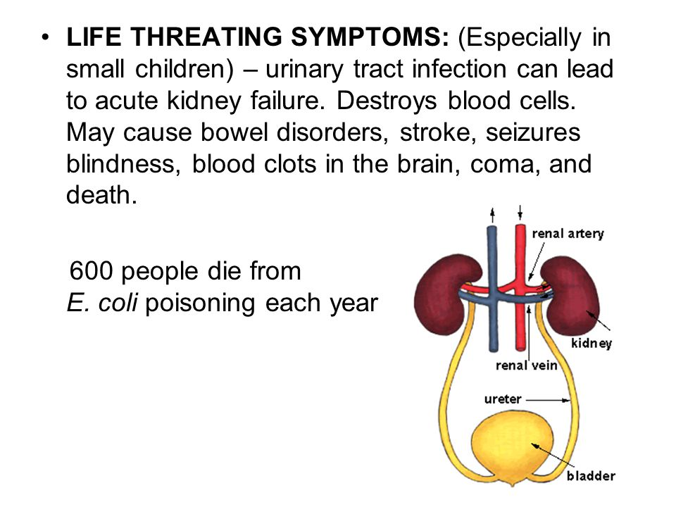 LIFE THREATING SYMPTOMS: (Especially in small children) – urinary tract infection can lead to acute kidney failure. Destroys blood cells. May cause bo