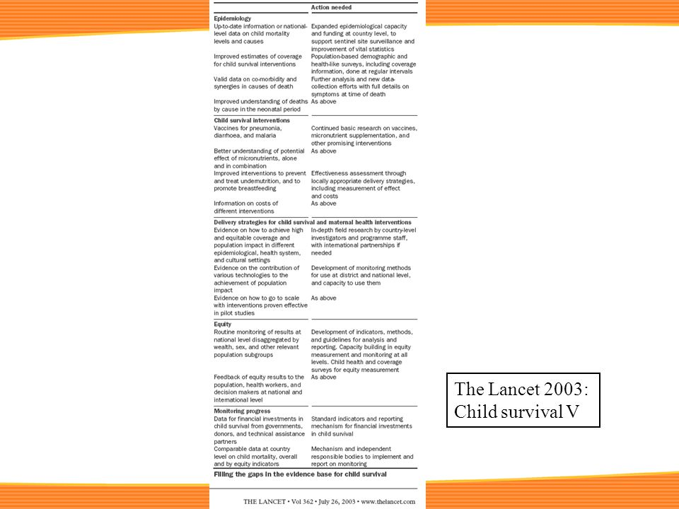 The Lancet 2003: Child survival V