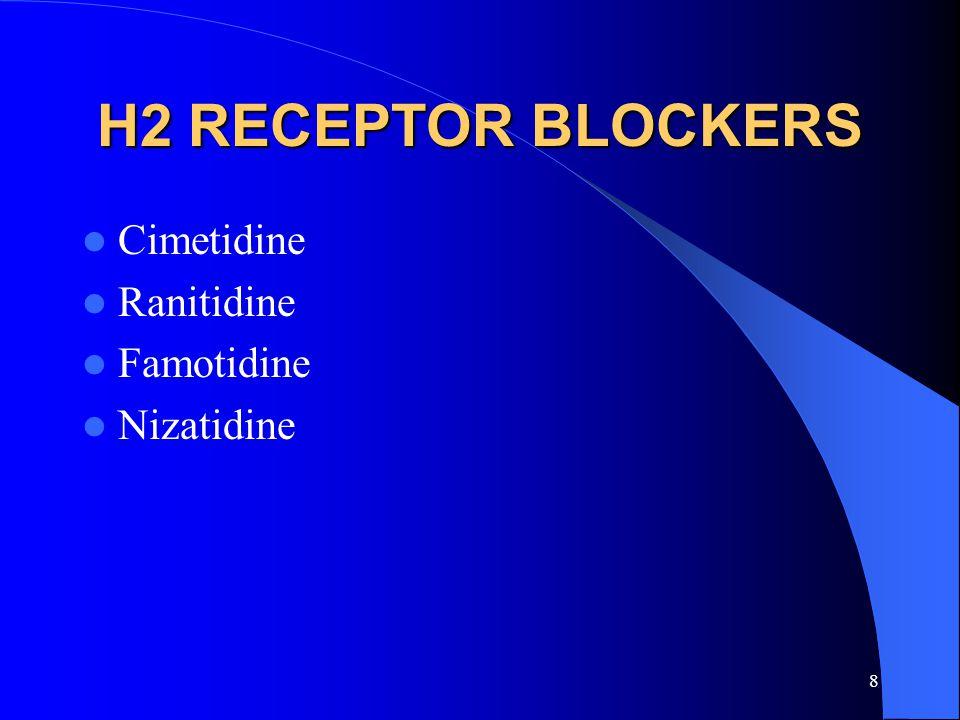 8 H2 RECEPTOR BLOCKERS Cimetidine Ranitidine Famotidine Nizatidine