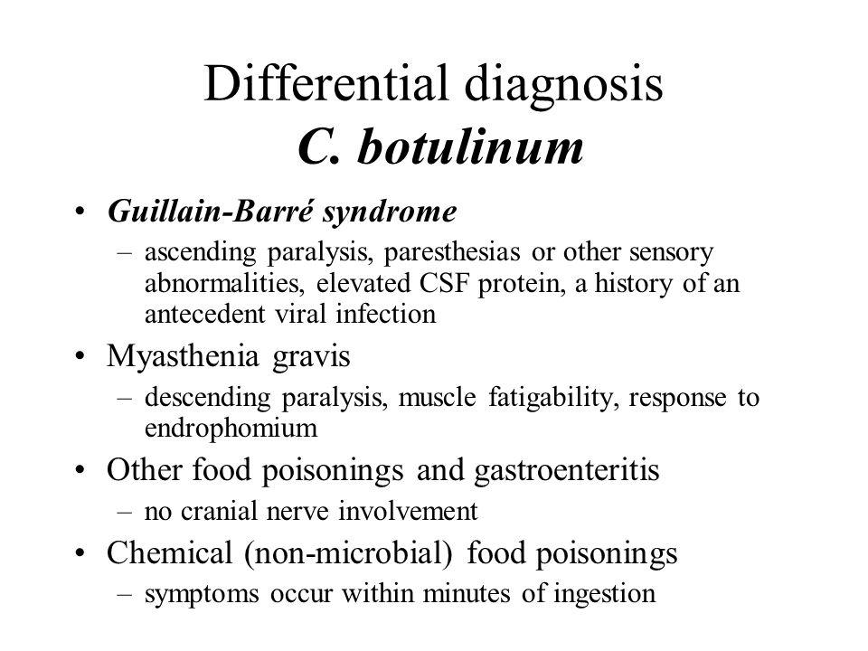 Differential diagnosis C.