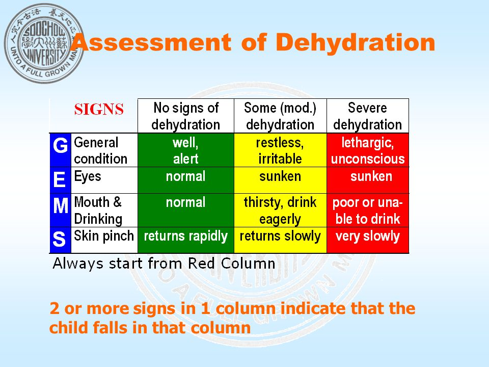 Assessment of Dehydration 2 or more signs in 1 column indicate that the child falls in that column