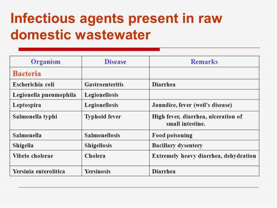 Infectious agents present in raw domestic wastewater OrganismDiseaseRemarks Bacteria Escherichia coliGastroenteritisDiarrhea Legionella pneumophilaLegionellosis LeptospiraLegionellosisJaundice, fever (weil s disease) Salmonella typhiTyphoid feverHigh fever, diarrhea, ulceration of small intestine.