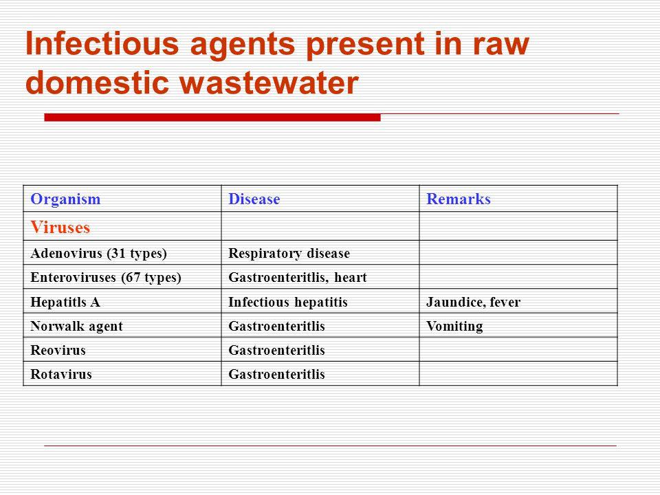 OrganismDiseaseRemarks Viruses Adenovirus (31 types)Respiratory disease Enteroviruses (67 types)Gastroenteritlis, heart Hepatitls AInfectious hepatitisJaundice, fever Norwalk agentGastroenteritlisVomiting ReovirusGastroenteritlis RotavirusGastroenteritlis Infectious agents present in raw domestic wastewater