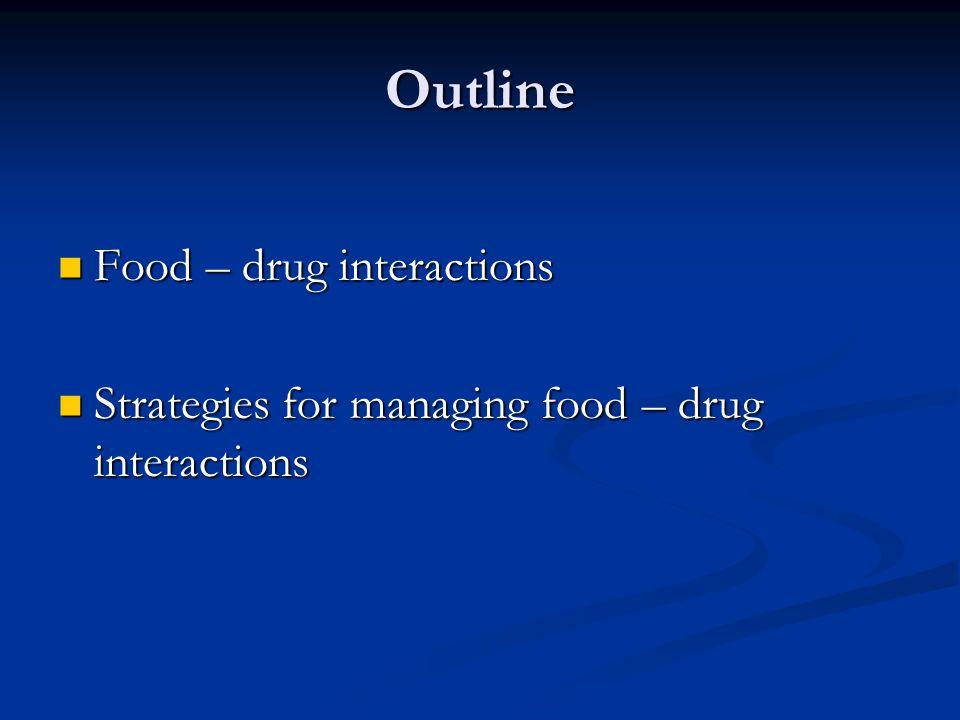 Outline Food – drug interactions Food – drug interactions Strategies for managing food – drug interactions Strategies for managing food – drug interactions
