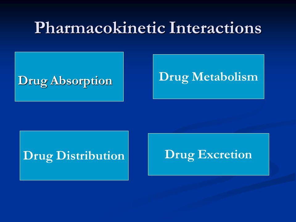 Pharmacokinetic Interactions Drug Absorption Drug Distribution Drug Metabolism Drug Excretion