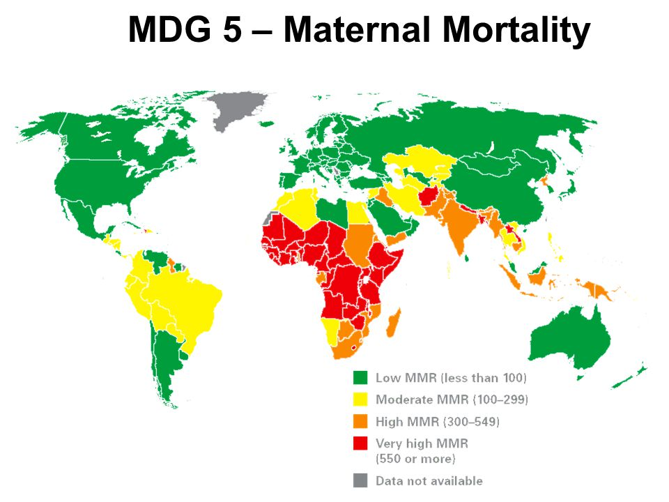 MDG 5 – Maternal Mortality