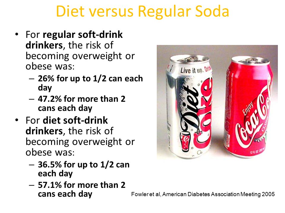 Increased Liquid Calorie Consumption According to the USDA the per capita soft drink consumption has increased 500% over the past 50 years Daily consumption of soft drinks – 83% 14 yr old boys, 78% 14 yr old girls – 72% 9-13 yr olds – 56% 8 yr olds Since 1978, soft drink consumption has doubled in children 6-11 yrs; tripled in teenaged boys SHPPS/ CDC 2006
