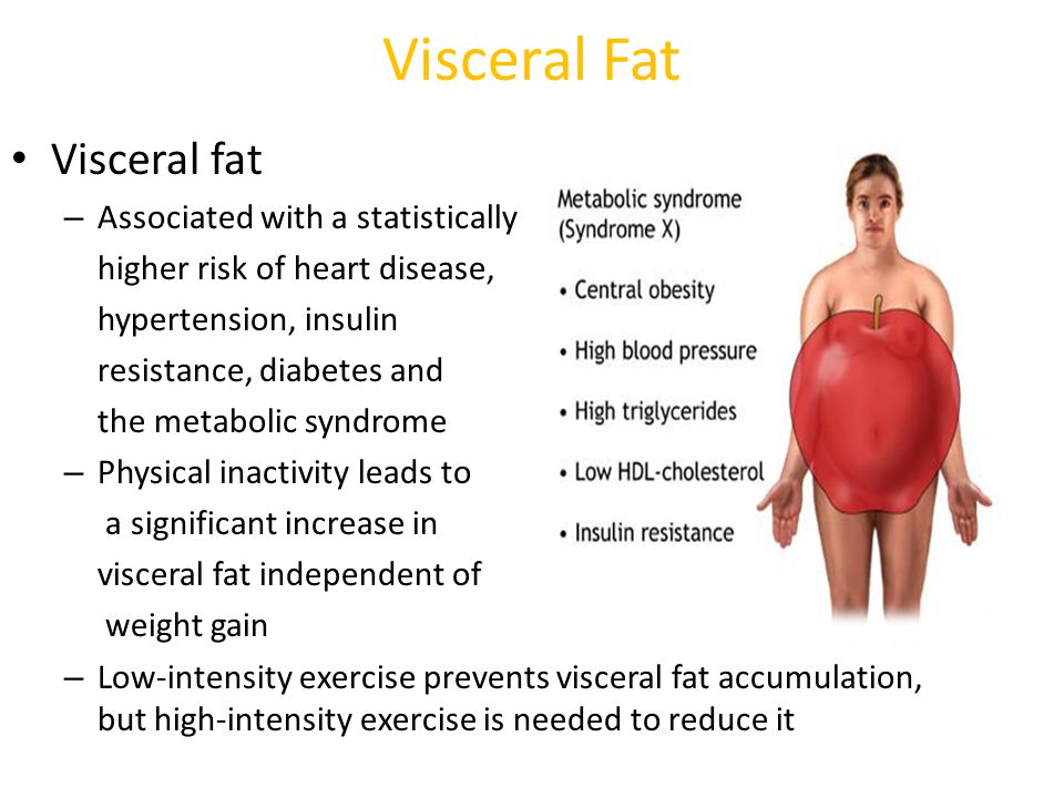 Visceral Fat Visceral fat – Associated with a statistically higher risk of heart disease, hypertension, insulin resistance, diabetes and the metabolic