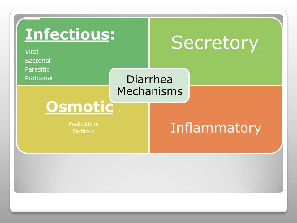 Infectious: Viral Bacterial Parasitic Protozoal Secretory : Osmotic : Medications Factiious Inflammatory Diarrhea Mechanisms