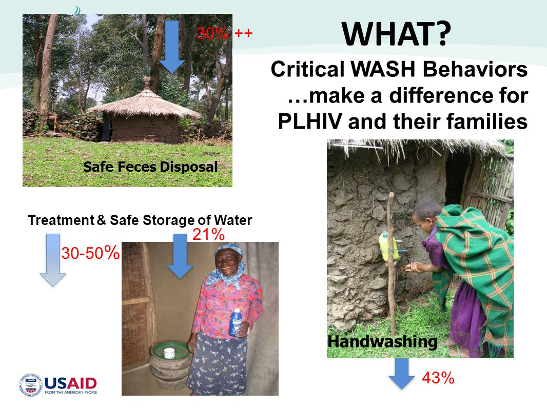 Stigma can further reduce access Families affected by HIV have need for greater quantity and better quality of water for drinking, washing, handwashing and livelihood More challenging sanitation demands Stigma and fear can further reduce essential access to water and restrict use of latrines.