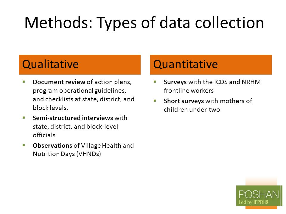 Methods: Types of data collection  Document review of action plans, program operational guidelines, and checklists at state, district, and block levels.