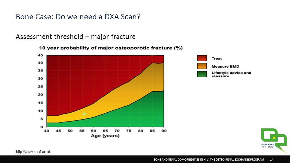 BONE AND RENAL COMORBIDITIES IN HIV: THE OSTEO-RENAL EXCHANGE PROGRAM 14 Bone Case: Do we need a DXA Scan.