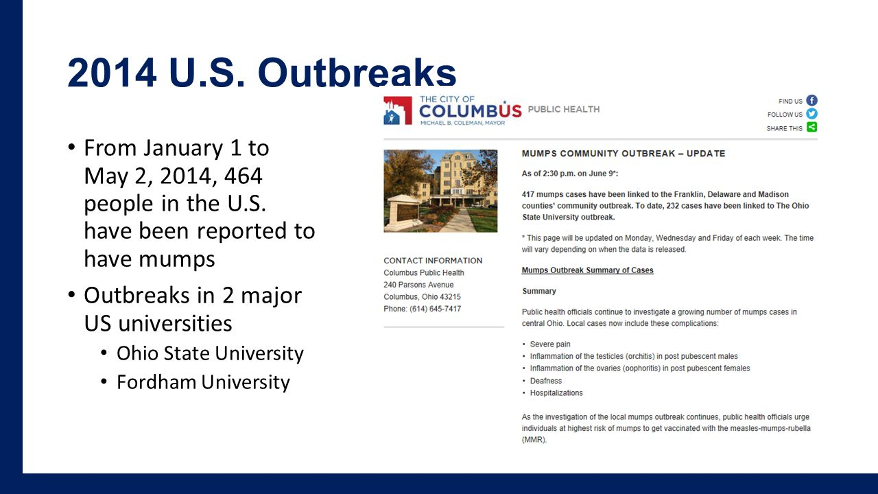 2014 U.S. Outbreaks From January 1 to May 2, 2014, 464 people in the U.S.