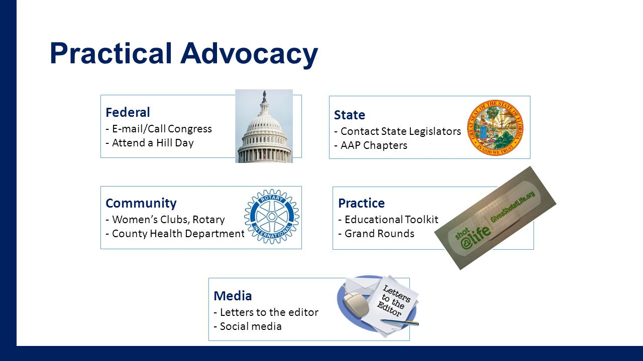Federal - E-mail/Call Congress - Attend a Hill Day State - Contact State Legislators - AAP Chapters Community - Women's Clubs, Rotary - County Health Departments Practice - Educational Toolkit - Grand Rounds Media - Letters to the editor - Social media Practical Advocacy