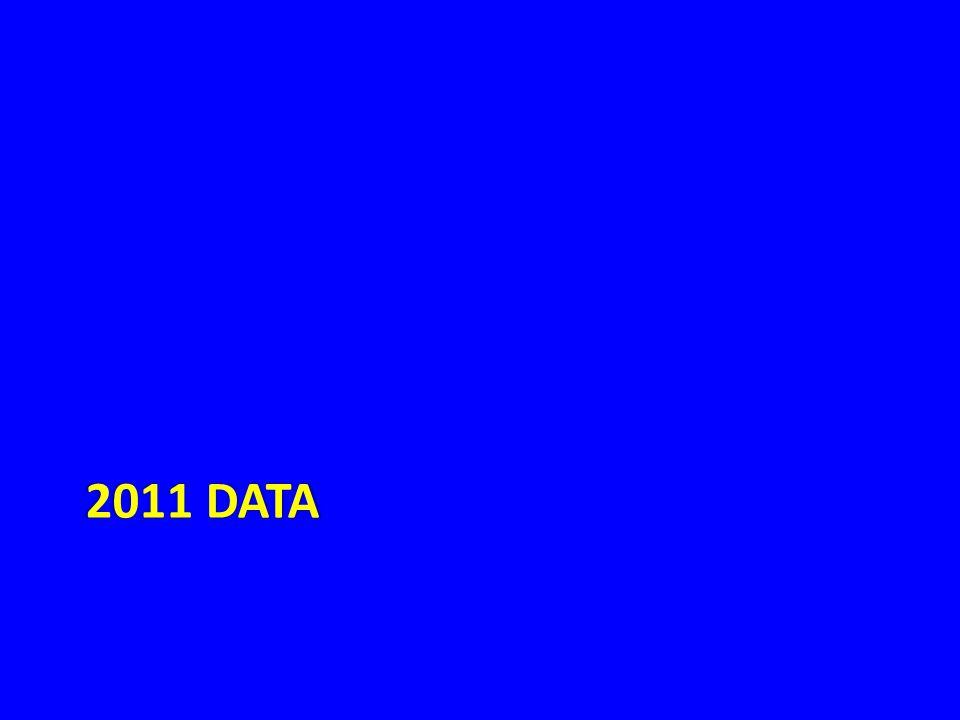 2011 DATA