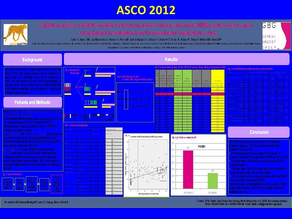 ASCO 2012