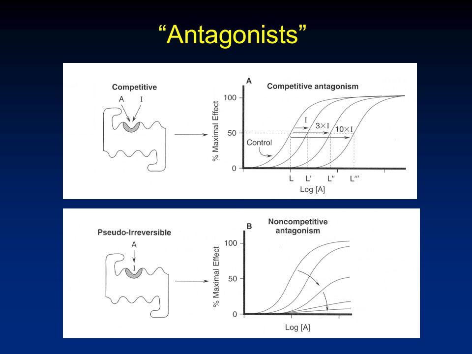 """Antagonists"""