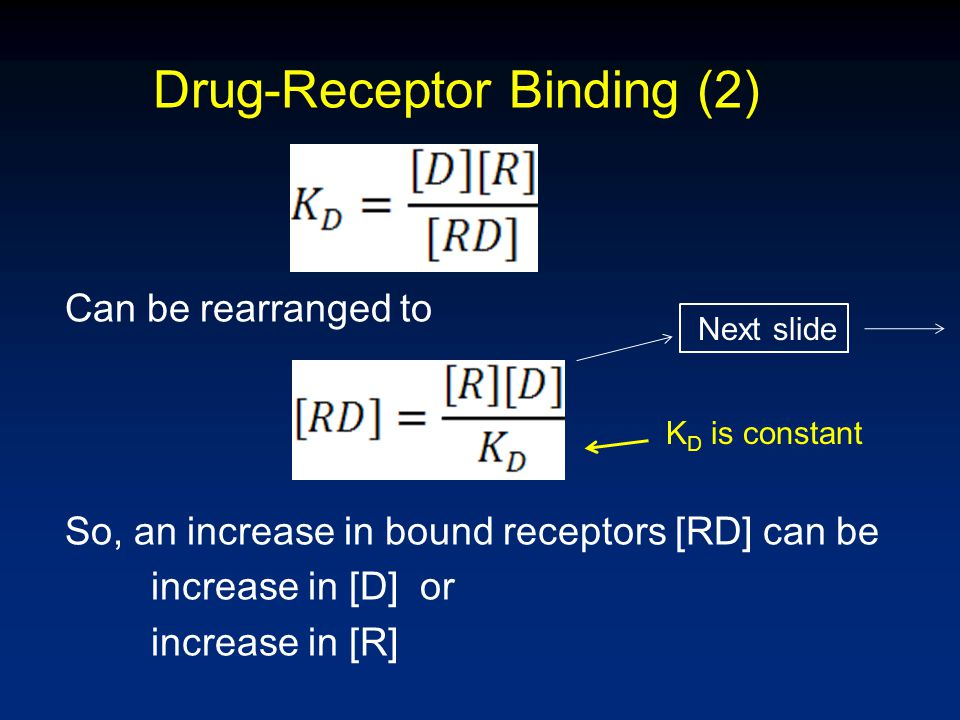 Drug-Receptor Binding (3) Assume total number of receptors R tot = R + RD is constant, then the fraction of bound receptors is: A Langmuir Isotherm