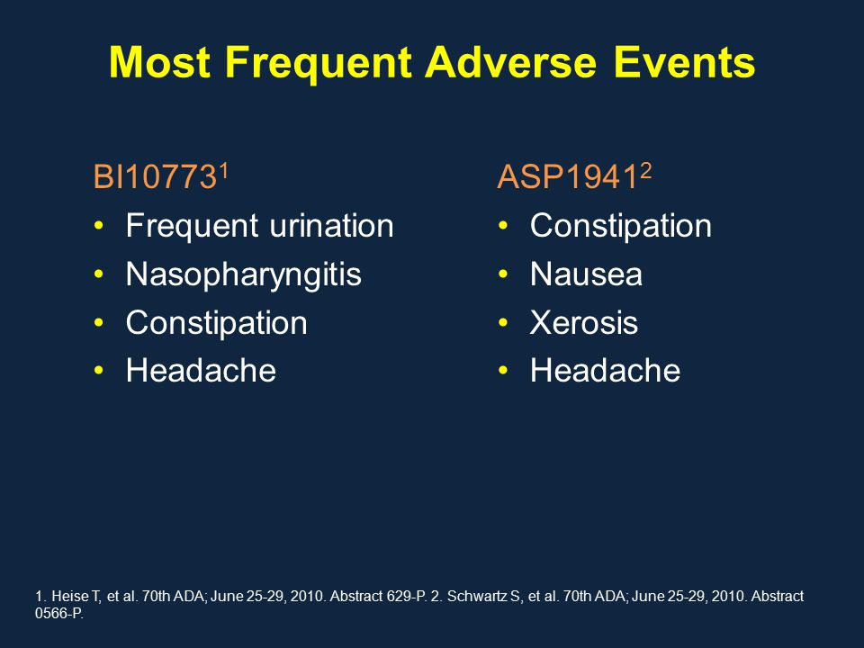 Most Frequent Adverse Events BI10773 1 Frequent urination Nasopharyngitis Constipation Headache ASP1941 2 Constipation Nausea Xerosis Headache 1.