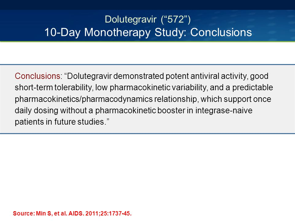 Dolutegravir ( 572 ) 10-Day Monotherapy Study: Conclusions Source: Min S, et al.