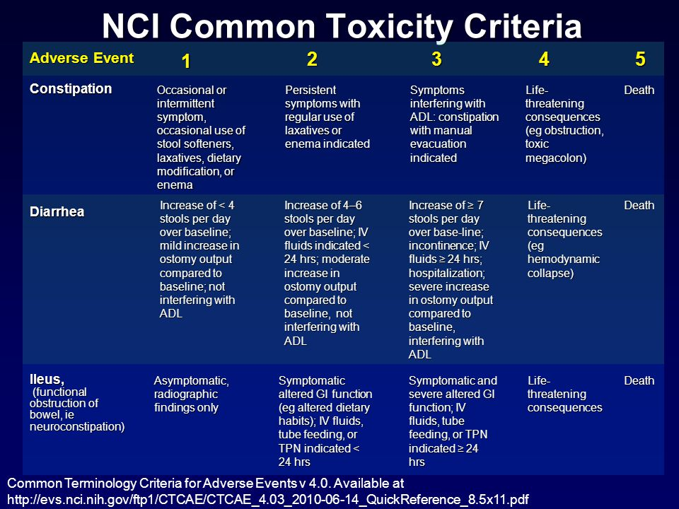 NCI Common Toxicity Criteria Diarrhea Increase of < 4 stools per day over baseline; mild increase in ostomy output compared to baseline; not interfering with ADL Increase of 4–6 stools per day over baseline; IV fluids indicated < 24 hrs; moderate increase in ostomy output compared to baseline, not interfering with ADL Increase of ≥ 7 stools per day over base-line; incontinence; IV fluids ≥ 24 hrs; hospitalization; severe increase in ostomy output compared to baseline, interfering with ADL Life- threatening consequences (eg hemodynamic collapse) Death Ileus, (functional obstruction of bowel, ie neuroconstipation) Asymptomatic, radiographic findings only Symptomatic altered GI function (eg altered dietary habits); IV fluids, tube feeding, or TPN indicated < 24 hrs Symptomatic and severe altered GI function; IV fluids, tube feeding, or TPN indicated ≥ 24 hrs Life- threatening consequences Death Constipation Adverse Event Occasional or intermittent symptom, occasional use of stool softeners, laxatives, dietary modification, or enema Persistent symptoms with regular use of laxatives or enema indicated Symptoms interfering with ADL: constipation with manual evacuation indicated Life- threatening consequences (eg obstruction, toxic megacolon) Death 2 1 345 Common Terminology Criteria for Adverse Events v 4.0.