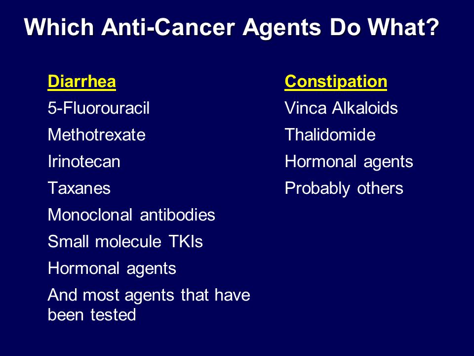 Which Anti-Cancer Agents Do What.