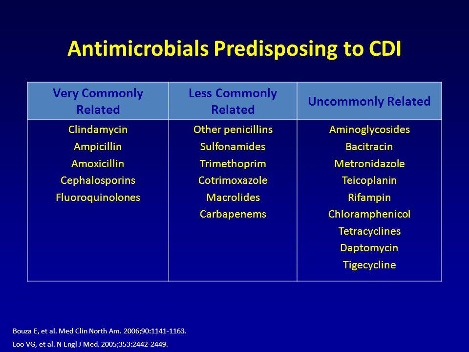 Antimicrobials Predisposing to CDI Very Commonly Related Less Commonly Related Uncommonly Related Clindamycin Ampicillin Amoxicillin Cephalosporins Fl