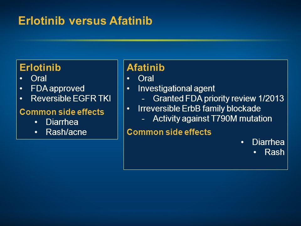 Erlotinib versus Afatinib Erlotinib Oral FDA approved Reversible EGFR TKI Common side effects Diarrhea Rash/acne Afatinib Oral Investigational agent -