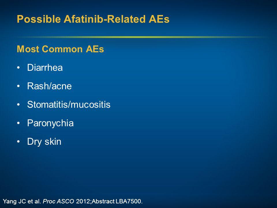 Possible Afatinib-Related AEs Most Common AEs Diarrhea Rash/acne Stomatitis/mucositis Paronychia Dry skin Yang JC et al. Proc ASCO 2012;Abstract LBA75
