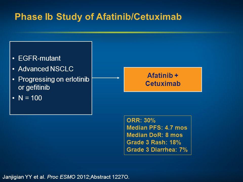 Phase Ib Study of Afatinib/Cetuximab Afatinib + Cetuximab EGFR-mutant Advanced NSCLC Progressing on erlotinib or gefitinib N = 100 Janjigian YY et al.