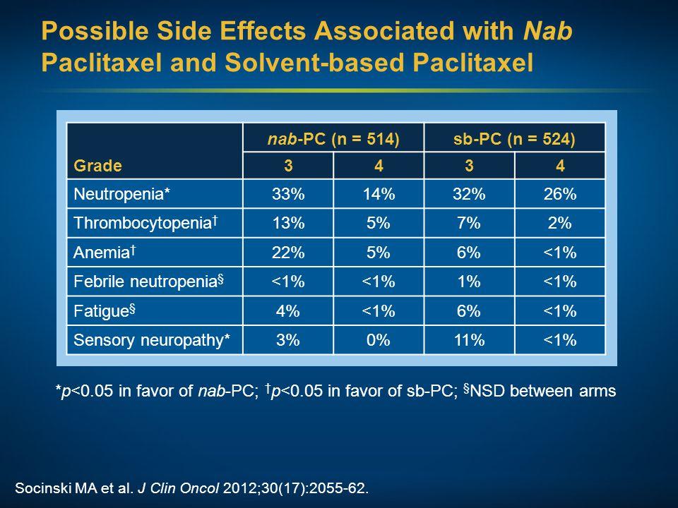 Grade nab-PC (n = 514)sb-PC (n = 524) 3434 Neutropenia*33%14%32%26% Thrombocytopenia † 13%5%7%2% Anemia † 22%5%6%<1% Febrile neutropenia § <1% 1%<1% F