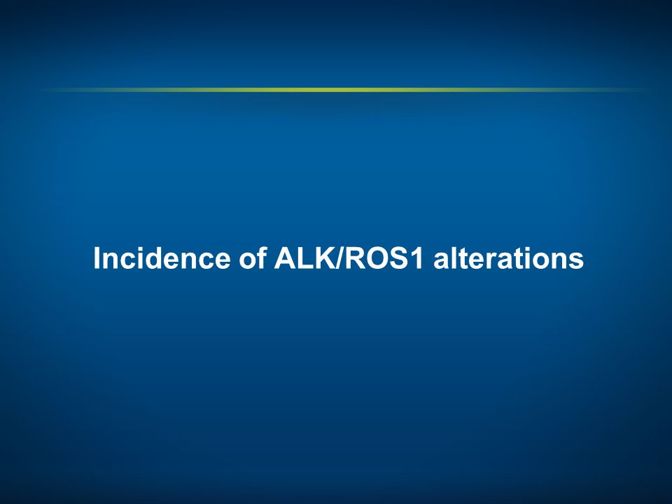 Incidence of ALK/ROS1 alterations