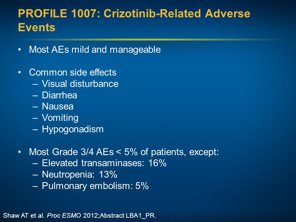 PROFILE 1007: Crizotinib-Related Adverse Events Most AEs mild and manageable Common side effects –Visual disturbance –Diarrhea –Nausea –Vomiting –Hypo