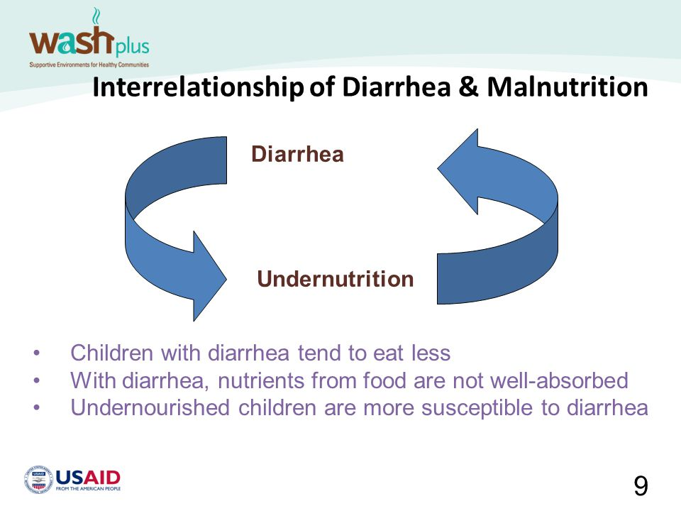 Undernutrition Diarrhea Interrelationship of Diarrhea & Malnutrition Children with diarrhea tend to eat less With diarrhea, nutrients from food are not well-absorbed Undernourished children are more susceptible to diarrhea 9