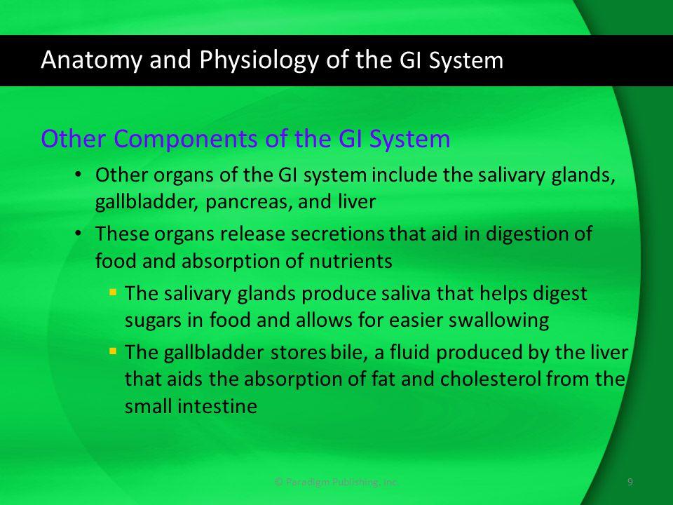 Anatomy and Physiology of the GI System 10© Paradigm Publishing, Inc.