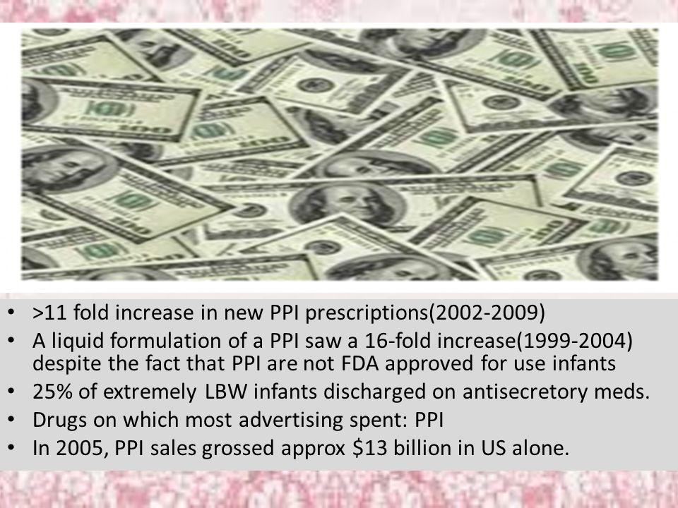 >11 fold increase in new PPI prescriptions(2002-2009) A liquid formulation of a PPI saw a 16-fold increase(1999-2004) despite the fact that PPI are no
