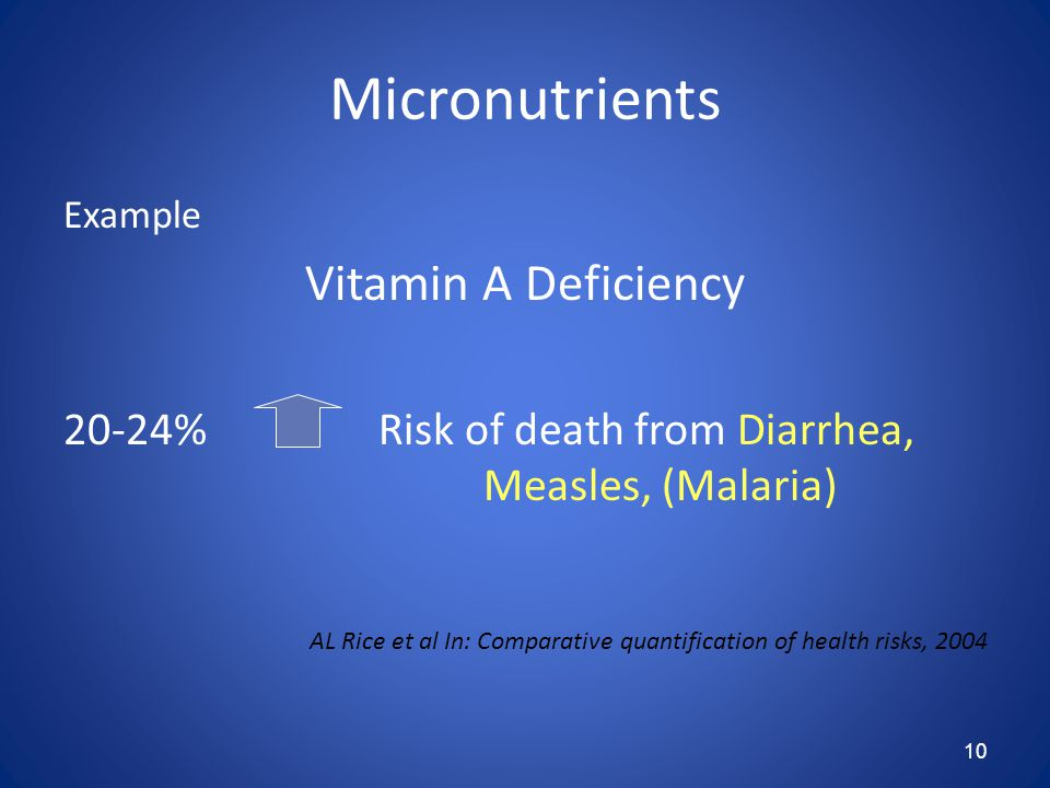 10 Micronutrients Example Vitamin A Deficiency 20-24% Risk of death from Diarrhea, Measles, (Malaria) AL Rice et al In: Comparative quantification of
